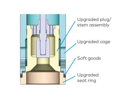 EroSolve Diagram 1